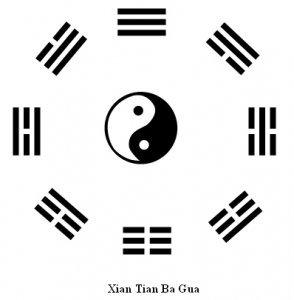 ba_gua_xian_tian